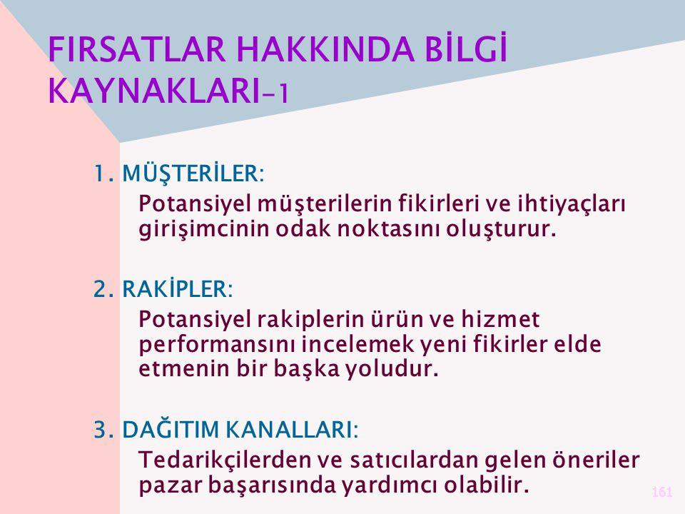161 FIRSATLAR HAKKINDA BİLGİ KAYNAKLARI -1 1.