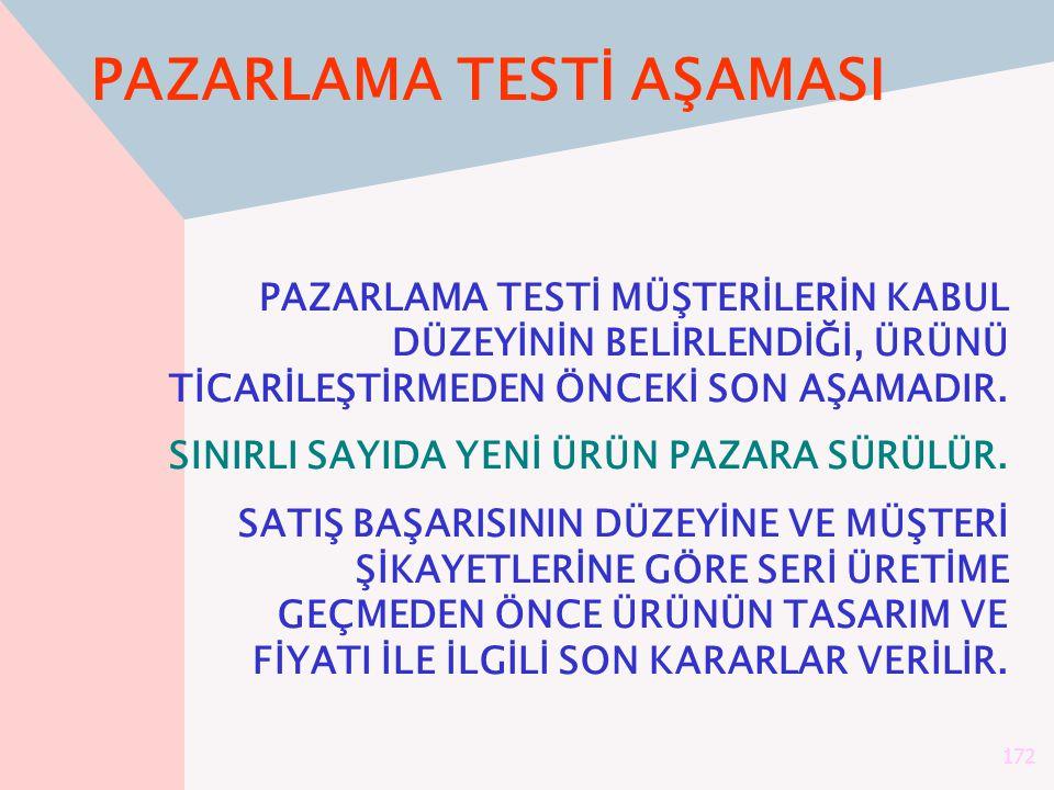 172 PAZARLAMA TESTİ AŞAMASI PAZARLAMA TESTİ MÜŞTERİLERİN KABUL DÜZEYİNİN BELİRLENDİĞİ, ÜRÜNÜ TİCARİLEŞTİRMEDEN ÖNCEKİ SON AŞAMADIR.