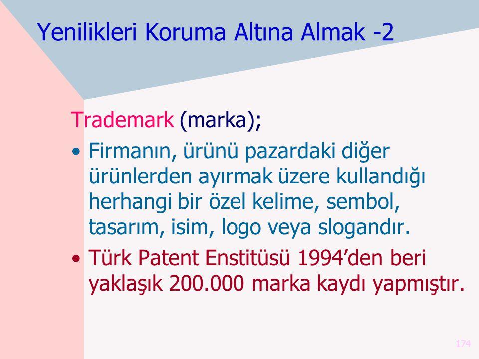 174 Trademark (marka); Firmanın, ürünü pazardaki diğer ürünlerden ayırmak üzere kullandığı herhangi bir özel kelime, sembol, tasarım, isim, logo veya slogandır.