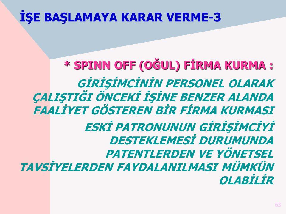 63 İŞE BAŞLAMAYA KARAR VERME-3 * SPINN OFF (OĞUL) FİRMA KURMA : GİRİŞİMCİNİN PERSONEL OLARAK ÇALIŞTIĞI ÖNCEKİ İŞİNE BENZER ALANDA FAALİYET GÖSTEREN BİR FİRMA KURMASI ESKİ PATRONUNUN GİRİŞİMCİYİ DESTEKLEMESİ DURUMUNDA PATENTLERDEN VE YÖNETSEL TAVSİYELERDEN FAYDALANILMASI MÜMKÜN OLABİLİR