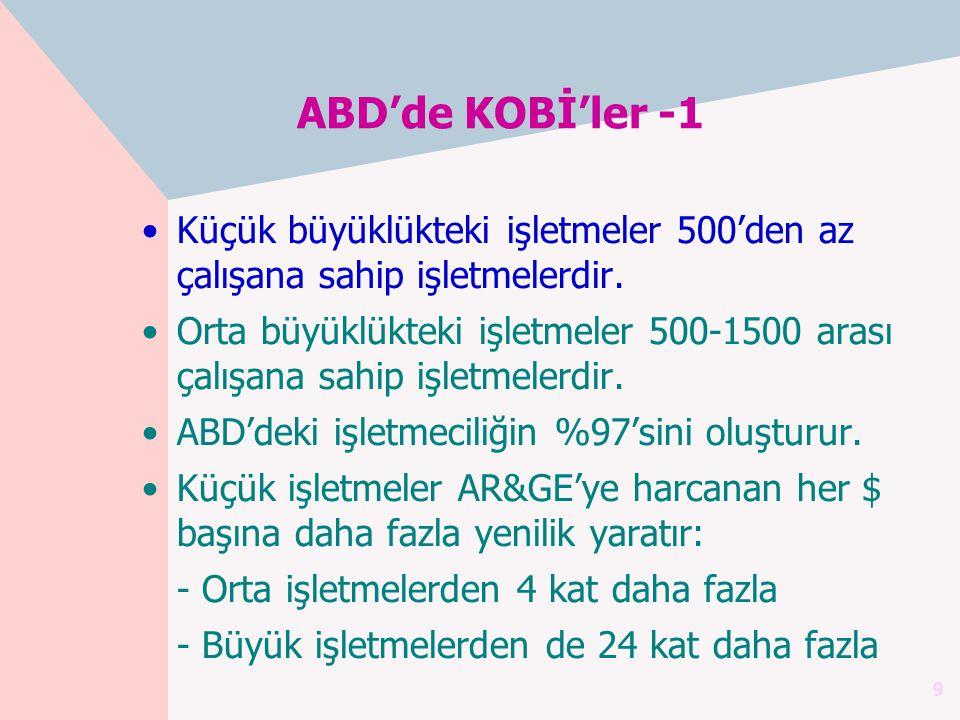 140 YENİLİK TÜRLERİ 2.