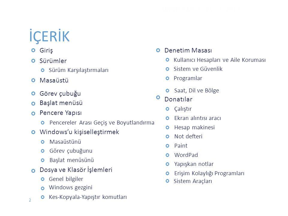 2  Giriş  Sürümler  Sürüm Karşılaştırmaları  Masaüstü  Görev çubuğu Başlat menüsü Pencere Yapısı  Pencereler Arası Geçiş ve Boyutlandırma Windows'u kişiselleştirmek  Masaüstünü  Görev çubuğunu  Başlat menüsünü Dosya ve Klasör İşlemleri  Genel bilgiler Windows gezgini  Kes-Kopyala-Yapıştır komutları İÇERİK  Denetim Masası  Kullanıcı Hesapları ve Aile Koruması  Sistem ve Güvenlik  Programlar   Saat, Dil ve Bölge Donatılar  Çalıştır  Ekran alıntısı aracı  Hesap makinesi  Not defteri  Paint  WordPad  Yapışkan notlar  Erişim Kolaylığı Programları  Sistem Araçları WINDOWS 7 - EYLÜL 2012