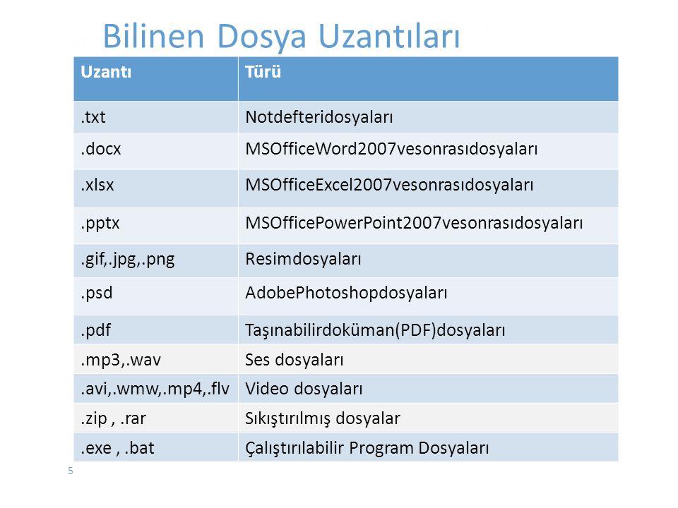 UzantıTürü.txtNotdefteridosyaları.docxMSOfficeWord2007vesonrasıdosyaları.xlsxMSOfficeExcel2007vesonrasıdosyaları.pptxMSOfficePowerPoint2007vesonrasıdosyaları.gif,.jpg,.pngResimdosyaları.psdAdobePhotoshopdosyaları.pdfTaşınabilirdoküman(PDF)dosyaları.mp3,.wavSes dosyaları.avi,.wmw,.mp4,.flvVideo dosyaları.zip,.rarSıkıştırılmış dosyalar.exe,.batÇalıştırılabilir Program Dosyaları WINDOWS 7 - EYLÜL 2012 Bilinen Dosya Uzantıları 5