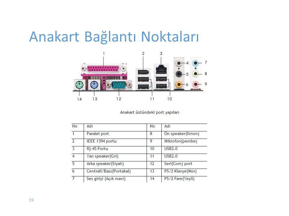 DONANIM - EYLÜL 2012 Anakart Bağlantı Noktaları 19