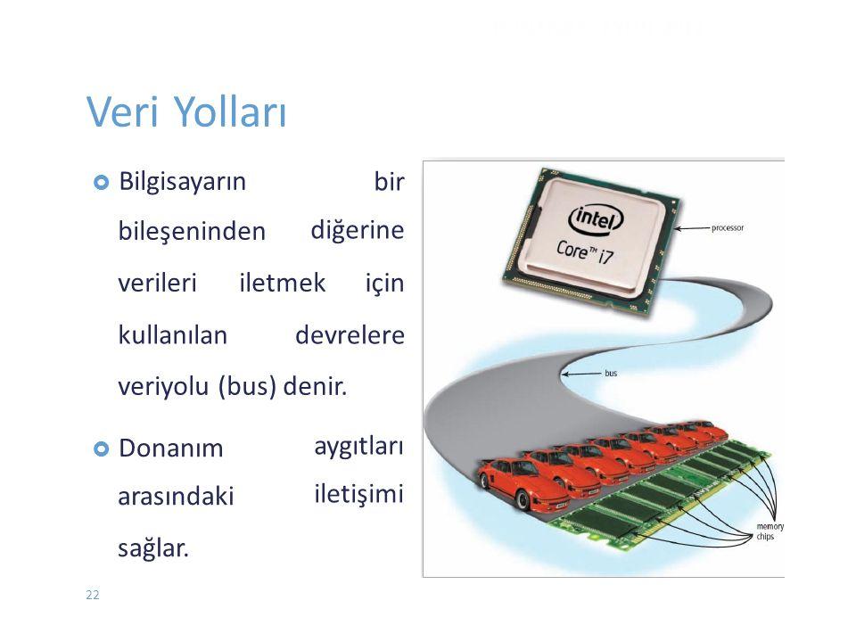 Veri Yolları  Bilgisayarın bileşeninden bir diğerine verileriiletmekiçin kullanılandevrelere veriyolu (bus) denir. aygıtları iletişimi  Donanım aras