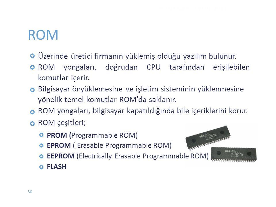 ROM  Üzerinde üretici firmanın yüklemiş olduğu yazılım bulunur. ROM yongaları, doğrudan CPU tarafından erişilebilen komutlar içerir. Bilgisa