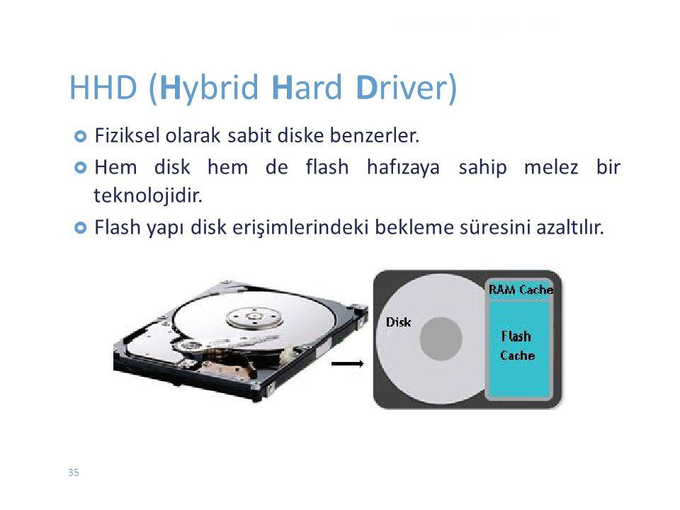  Hemdisk hem de flash hafızaya sahip melez bir teknolojidir.  Flash yapı disk erişimlerindeki bekleme süresini azaltılır. DONANIM - EYLÜL 2012 HHD (