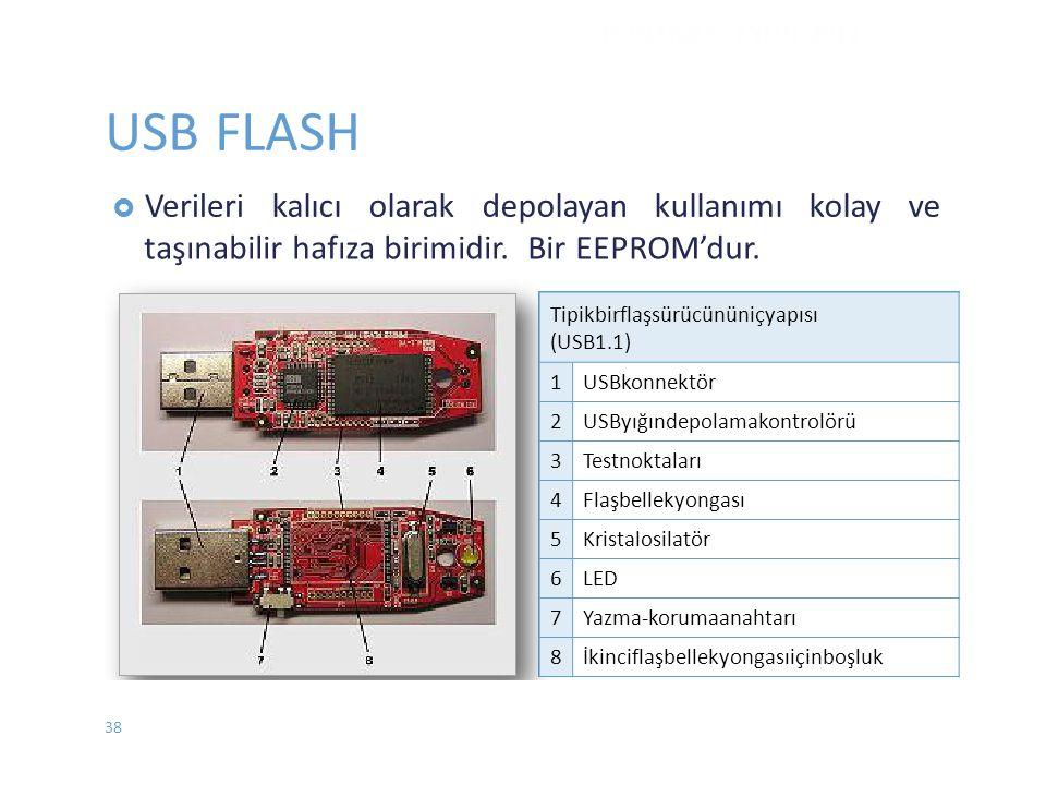 Tipikbirflaşsürücününiçyapısı (USB1.1) 1USBkonnektör 2USByığındepolamakontrolörü 3Testnoktaları 4Flaşbellekyongası 5Kristalosilatör 6LED 7Yazma-koruma