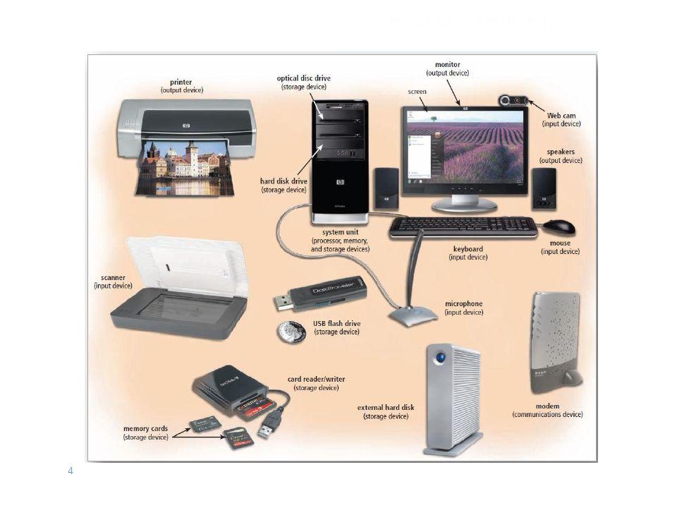 Sistem Birimleri Bilgisayarların çalışmasını sağlayan donanım bileşenleridir.