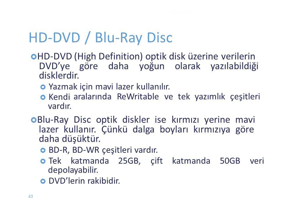 aralarında ReWritable ve tek yazımlık çeşitleri  Kendi vardır.  Blu-Ray Disc optik diskler ise kırmızı yerine mavi lazer kullanır. Çünkü dalga boyla