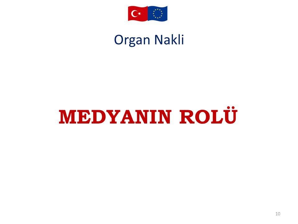Organ Nakli 10 MEDYANIN ROLÜ