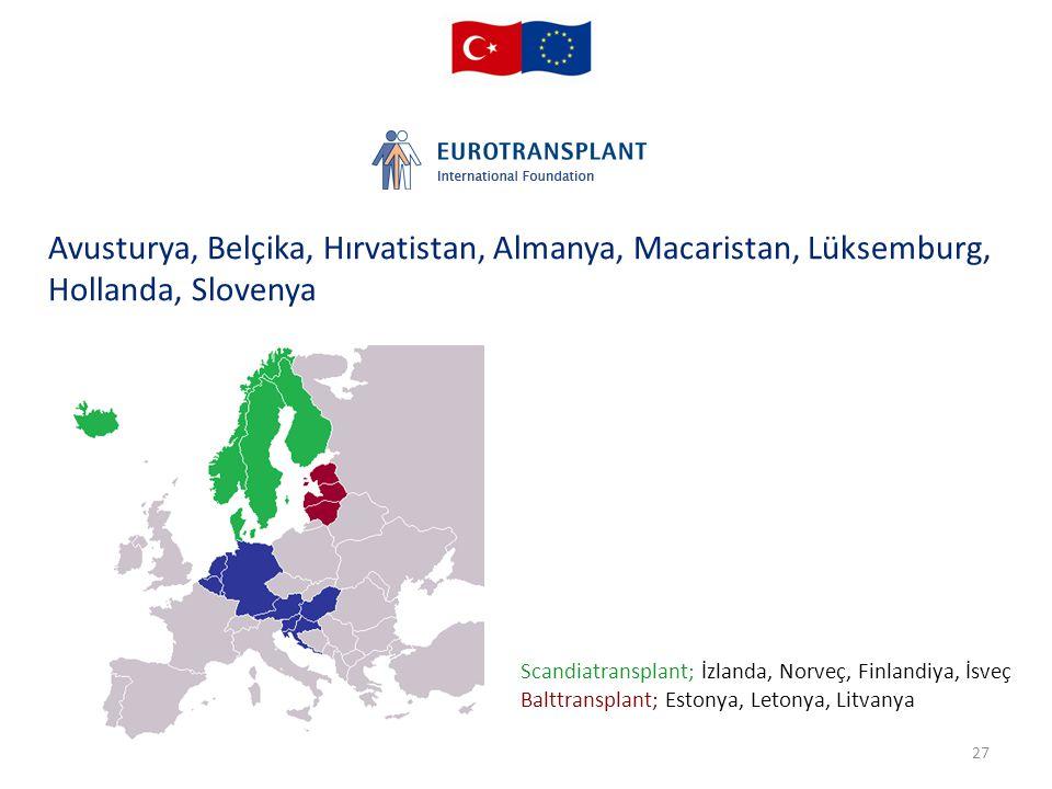 27 Avusturya, Belçika, Hırvatistan, Almanya, Macaristan, Lüksemburg, Hollanda, Slovenya Scandiatransplant; İzlanda, Norveç, Finlandiya, İsveç Balttran