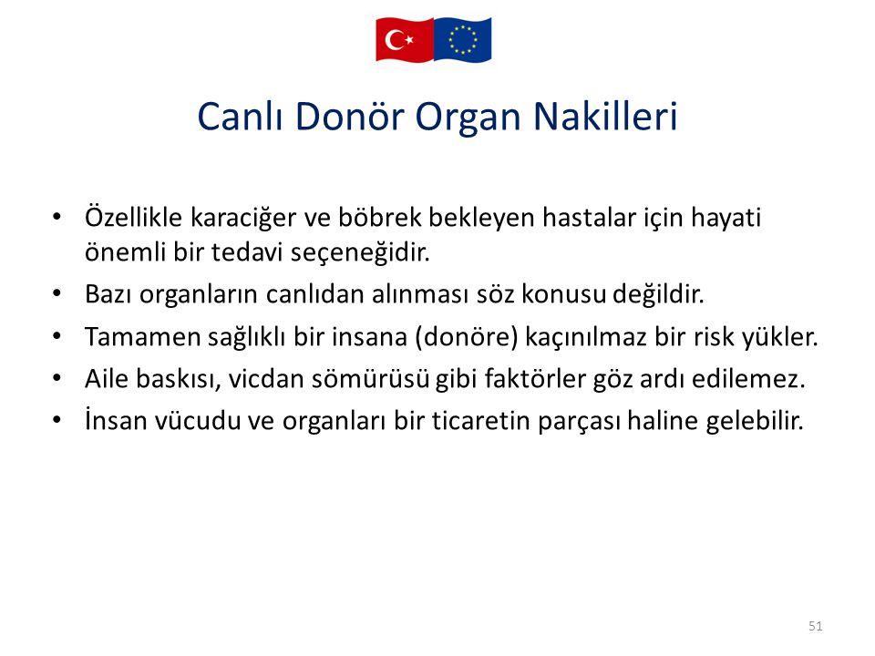 Canlı Donör Organ Nakilleri 51 Özellikle karaciğer ve böbrek bekleyen hastalar için hayati önemli bir tedavi seçeneğidir. Bazı organların canlıdan alı