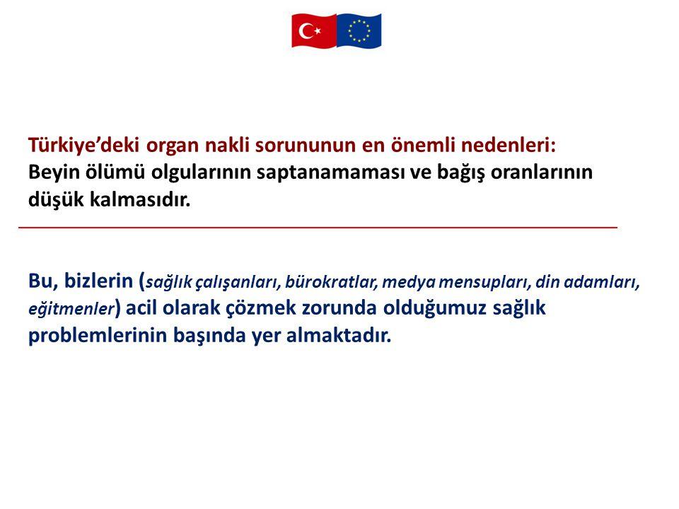 Türkiye'deki organ nakli sorununun en önemli nedenleri: Beyin ölümü olgularının saptanamaması ve bağış oranlarının düşük kalmasıdır. Bu, bizlerin ( sa