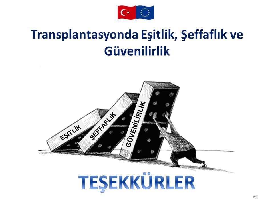 Transplantasyonda Eşitlik, Şeffaflık ve Güvenilirlik 60 EŞİTLİK ŞEFFAFLIK GÜVENİLİRLİK
