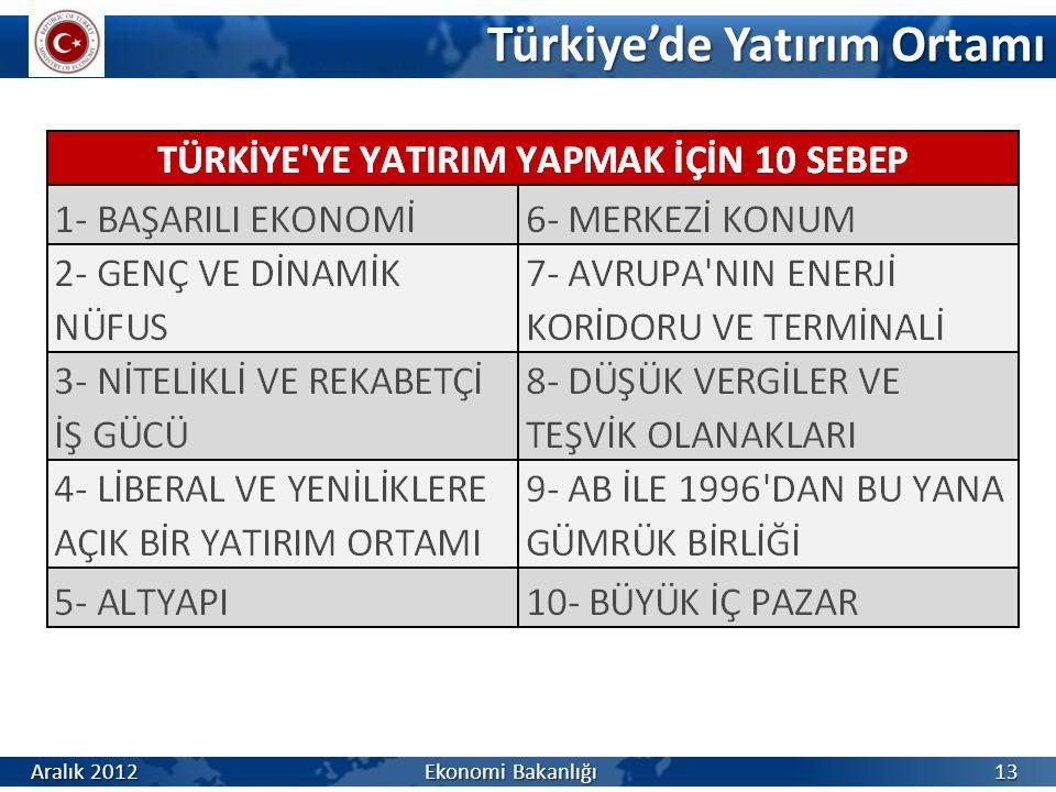 Türkiye'de Yatırım Ortamı 13 Aralık 2012 Ekonomi Bakanlığı