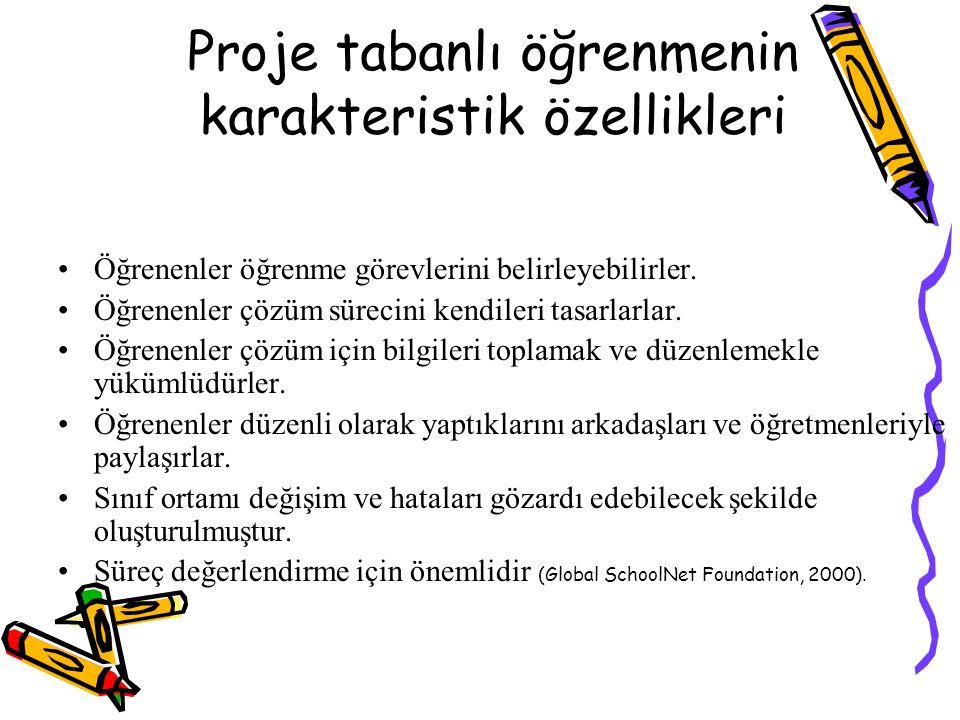 Proje Tabanlı Öğrenmede işlem basamakları ise aşağıdaki gibi özetlenebilir Proje tabanlı öğrenmede temel adımlar: 1.