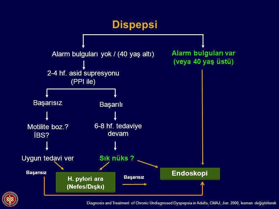 Diagnosis and Treatment of Chronic Undiagnosed Dyspepsia in Adults, CMAJ, Jun. 2000, kısmen değiştirilerek Sık nüks ? Motilite boz.? İBS? 6-8 hf. teda