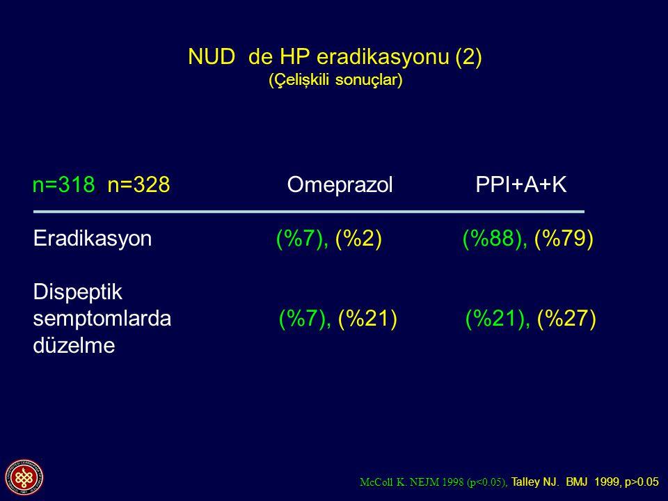 n=318, n=328 Omeprazol PPI+A+K Eradikasyon (%7), (%2) (%88), (%79) Dispeptik semptomlarda (%7), (%21) (%21), (%27) düzelme McColl K. NEJM 1998 (p 0.05
