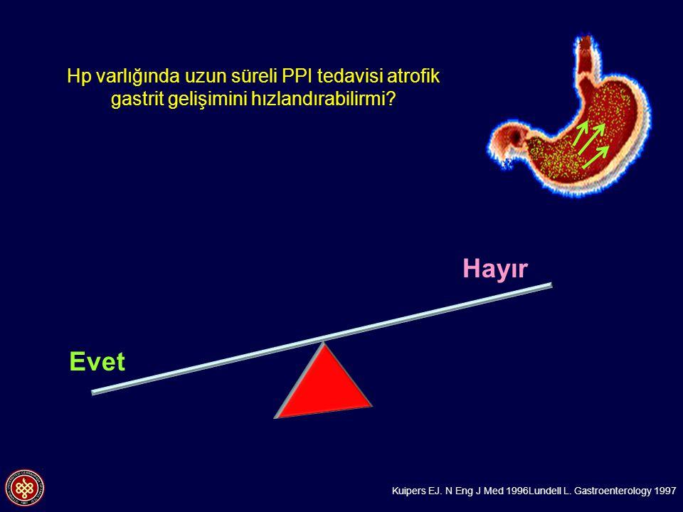 Evet Kuipers EJ. N Eng J Med 1996Lundell L. Gastroenterology 1997 Hayır Hp varlığında uzun süreli PPI tedavisi atrofik gastrit gelişimini hızlandırabi