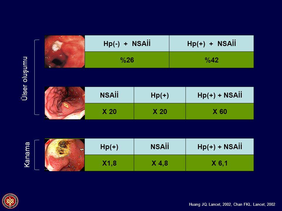 Hp(-) + NSAİİHp(+) + NSAİİ %26%42 NSAİİHp(+)Hp(+) + NSAİİ X 20 X 60 Hp(+)NSAİİHp(+) + NSAİİ X1,8X 4,8X 6,1 Huang JQ. Lancet, 2002, Chan FKL. Lancet, 2