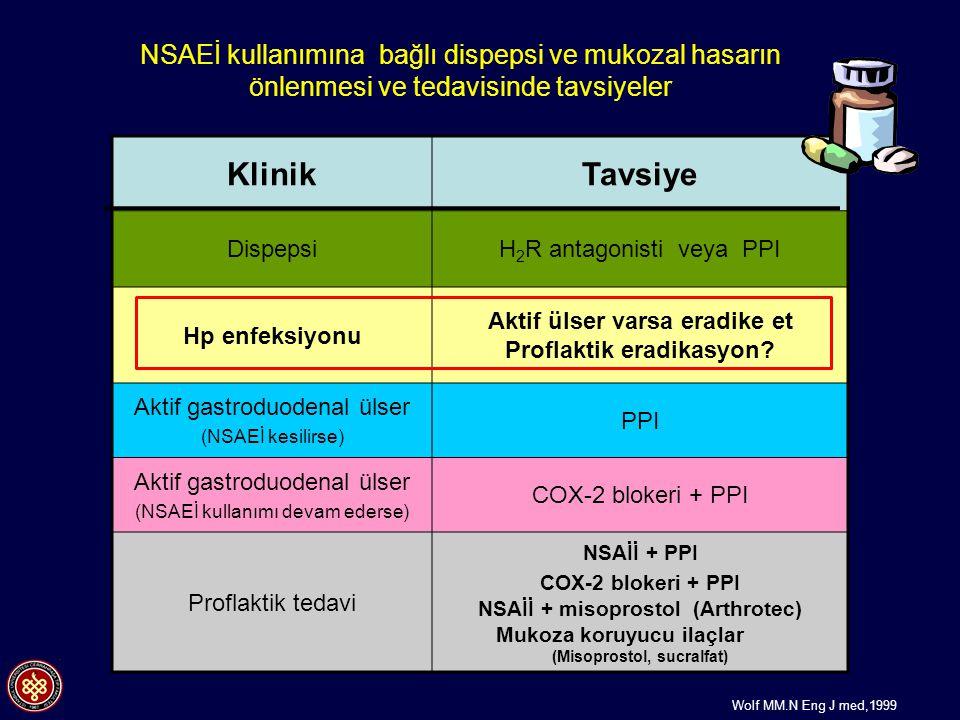 KlinikTavsiye DispepsiH 2 R antagonisti veya PPI Hp enfeksiyonu Aktif ülser varsa eradike et Proflaktik eradikasyon? Aktif gastroduodenal ülser (NSAEİ