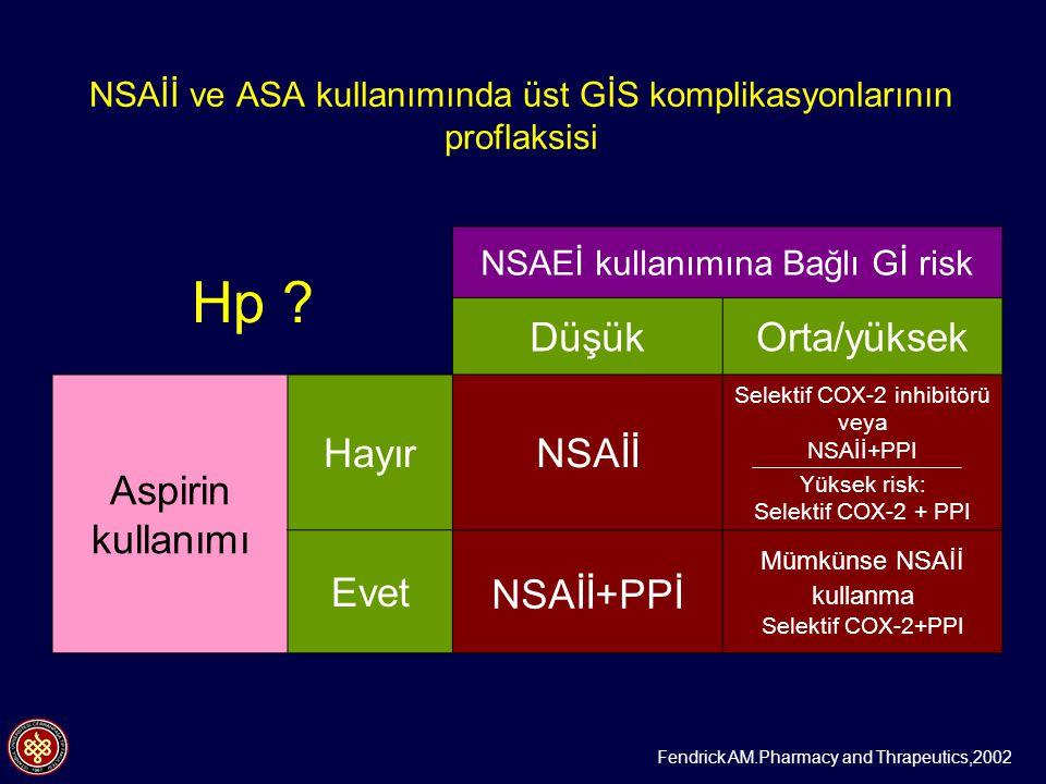 Hp ? NSAEİ kullanımına Bağlı Gİ risk DüşükOrta/yüksek Aspirin kullanımı HayırNSAİİ Selektif COX-2 inhibitörü veya NSAİİ+PPI Yüksek risk: Selektif COX-