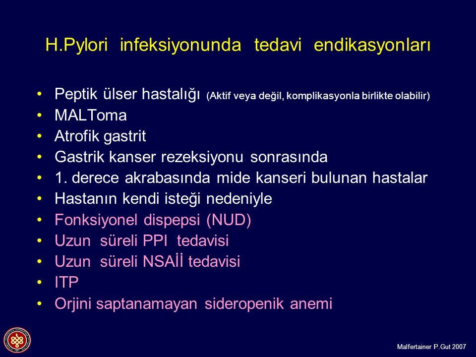 H.Pylori infeksiyonunda tedavi endikasyonları Peptik ülser hastalığı (Aktif veya değil, komplikasyonla birlikte olabilir) MALToma Atrofik gastrit Gast