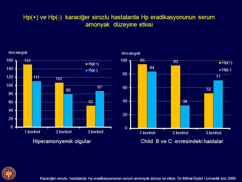 Hiperamonyemik olgular Child B ve C evresindeki hastalar Karaciğer sirozlu hastalarda Hp eradikasyonunun serum amonyak düzeyi ne etkisi. Dr.Mithat Bıy