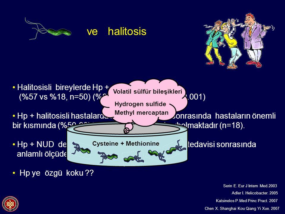 ve halitosis Halitosisli bireylerde Hp + sıklığı artmıştır. (%57 vs %18, n=50) (%87 vs %2,6,n=124) (p<0.001) Hp + halitosisli hastalarda Hp eradikasyo