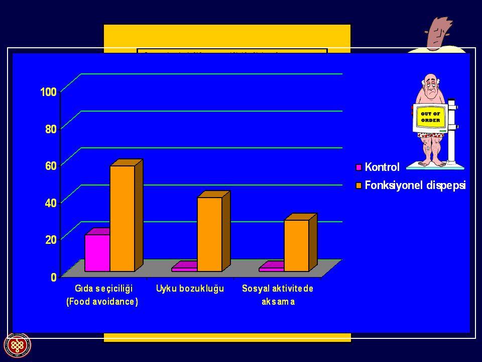 Fonksiyonel dispepside etyopatogenez Helicobacter pylori %20-40 - (?) Mide boşalımında %40 Postprandial gecikme dolgunluk bulantı,kusma Psikososyal problemler Sık (%?) Bozulmuş gastrik %40 Erken doyma akamodasyon kilo kaybı Viseral hipersensitivite %50 Postprandial ağrı Yukarıdakilerin hiçbiri %30-40 saptanamayan olgular Etyopatogenez Prevalans Baskın semptom Yok Talley NJ.