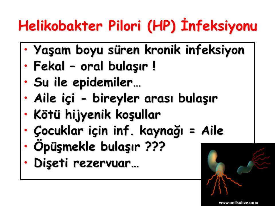 HP İnfeksiyonunda Tedavi Her HP inf.tedavi edilmeli midir .