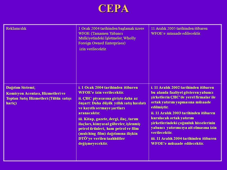 CEPAReklamcılık 1 Ocak 2004 tarihinden başlamak üzere WFOE (Tamamen Yabancı Mülkiyetindeki İşletmeler, Wholly Foreign Owned Enterprises) izin verilece