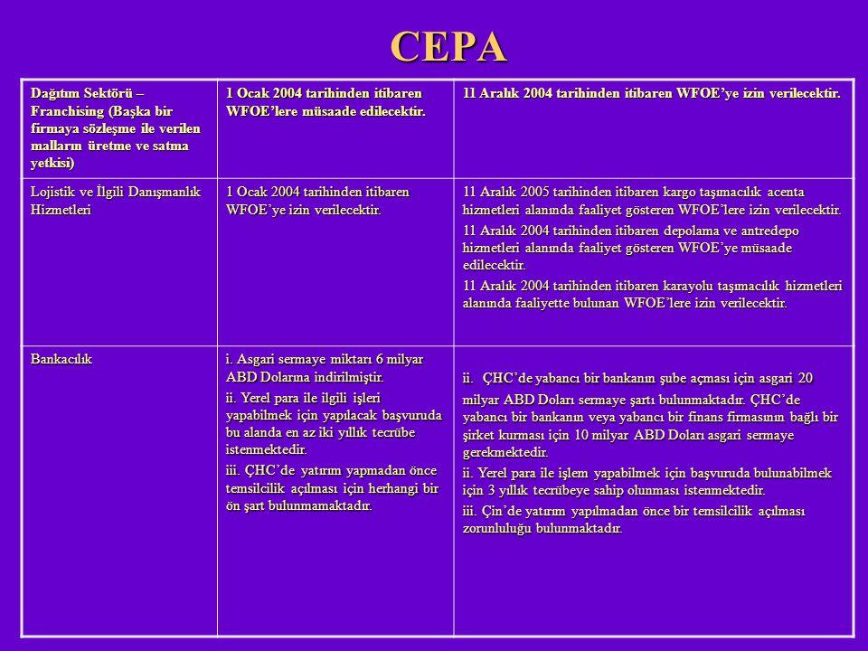 CEPA Dağıtım Sektörü – Franchising (Başka bir firmaya sözleşme ile verilen malların üretme ve satma yetkisi) 1 Ocak 2004 tarihinden itibaren WFOE'lere