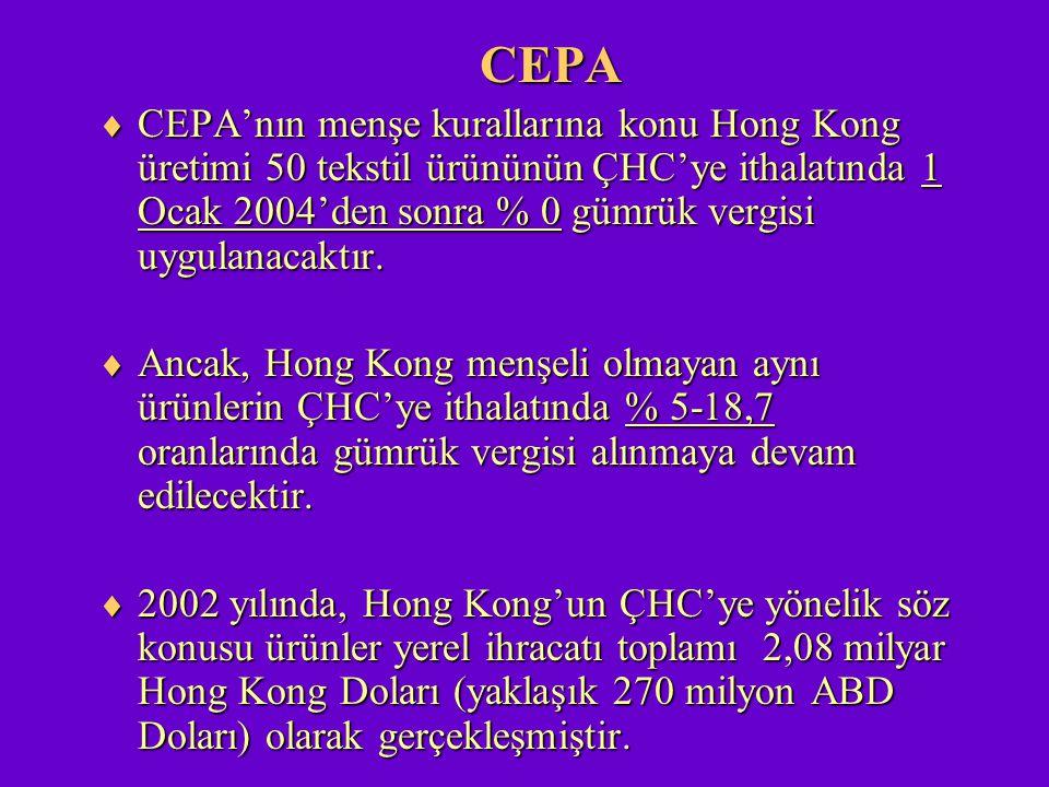 CEPA  CEPA'nın menşe kurallarına konu Hong Kong üretimi 50 tekstil ürününün ÇHC'ye ithalatında 1 Ocak 2004'den sonra % 0 gümrük vergisi uygulanacaktı