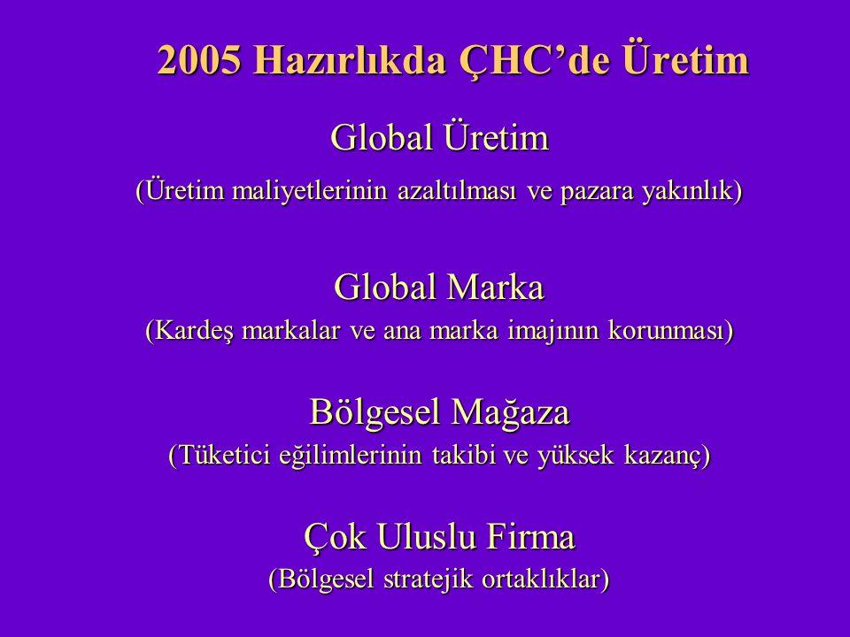 2005 Hazırlıkda ÇHC'de Üretim Global Üretim (Üretim maliyetlerinin azaltılması ve pazara yakınlık) Global Marka (Kardeş markalar ve ana marka imajının