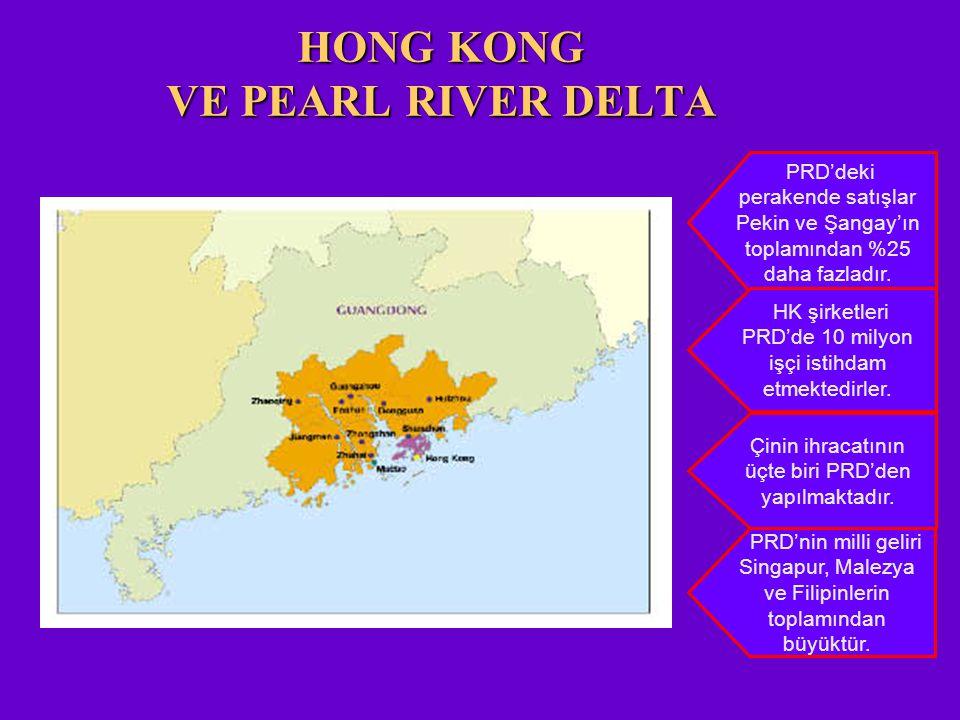 PRD'deki perakende satışlar Pekin ve Şangay'ın toplamından %25 daha fazladır. HK şirketleri PRD'de 10 milyon işçi istihdam etmektedirler. Çinin ihraca