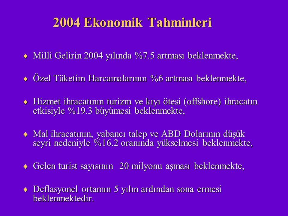  Milli Gelirin 2004 yılında %7.5 artması beklenmekte,  Özel Tüketim Harcamalarının %6 artması beklenmekte,  Hizmet ihracatının turizm ve kıyı ötesi