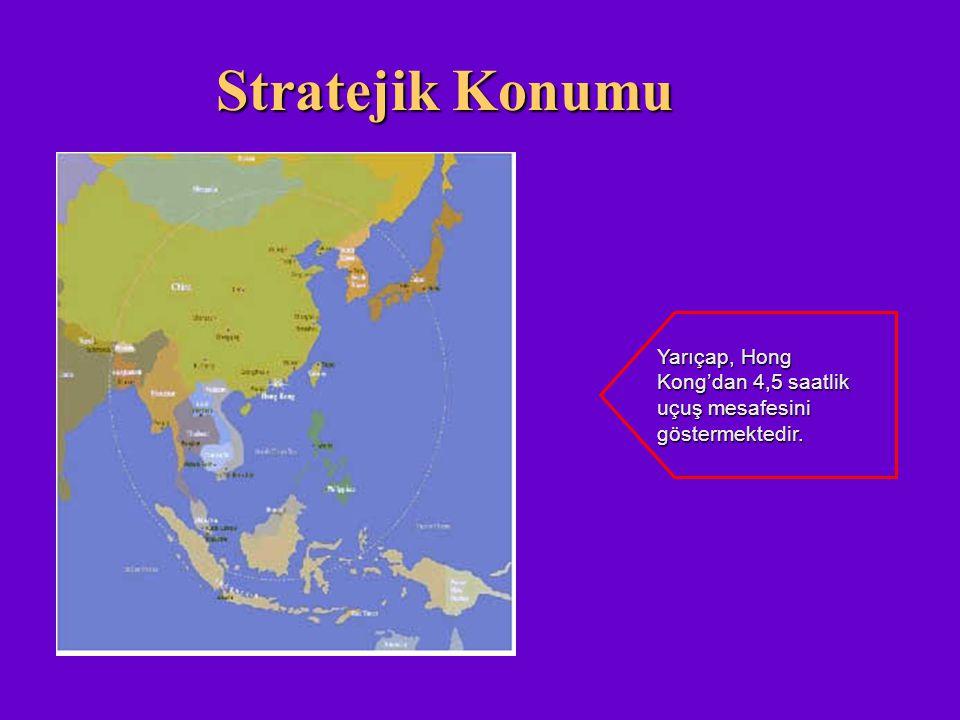 Yarıçap, Hong Kong'dan 4,5 saatlik uçuş mesafesini göstermektedir. Stratejik Konumu