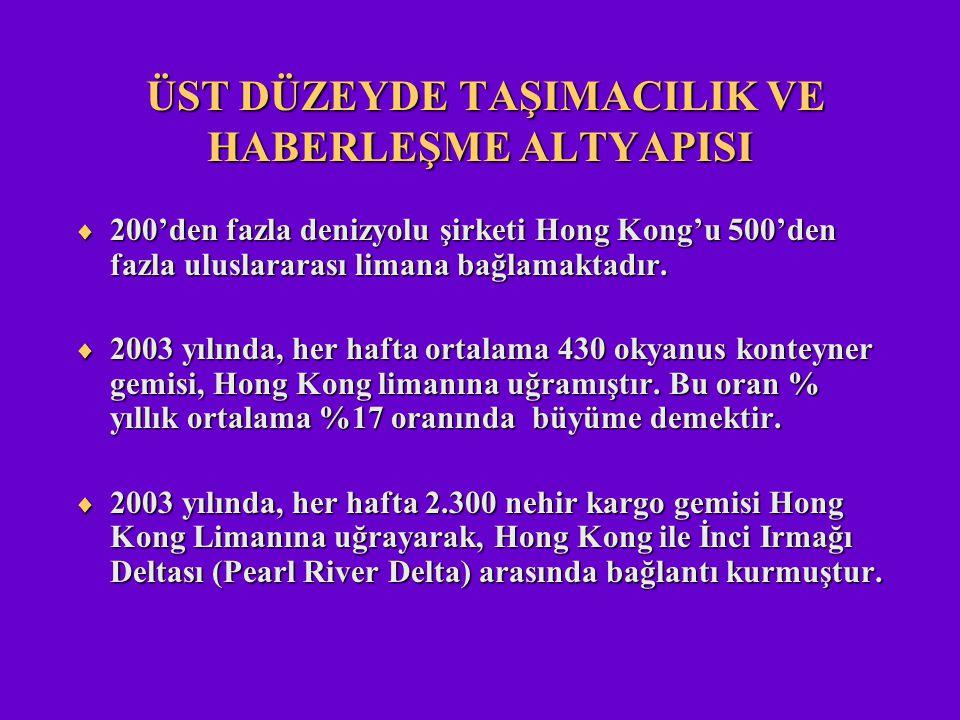 ÜST DÜZEYDE TAŞIMACILIK VE HABERLEŞME ALTYAPISI ÜST DÜZEYDE TAŞIMACILIK VE HABERLEŞME ALTYAPISI  200'den fazla denizyolu şirketi Hong Kong'u 500'den