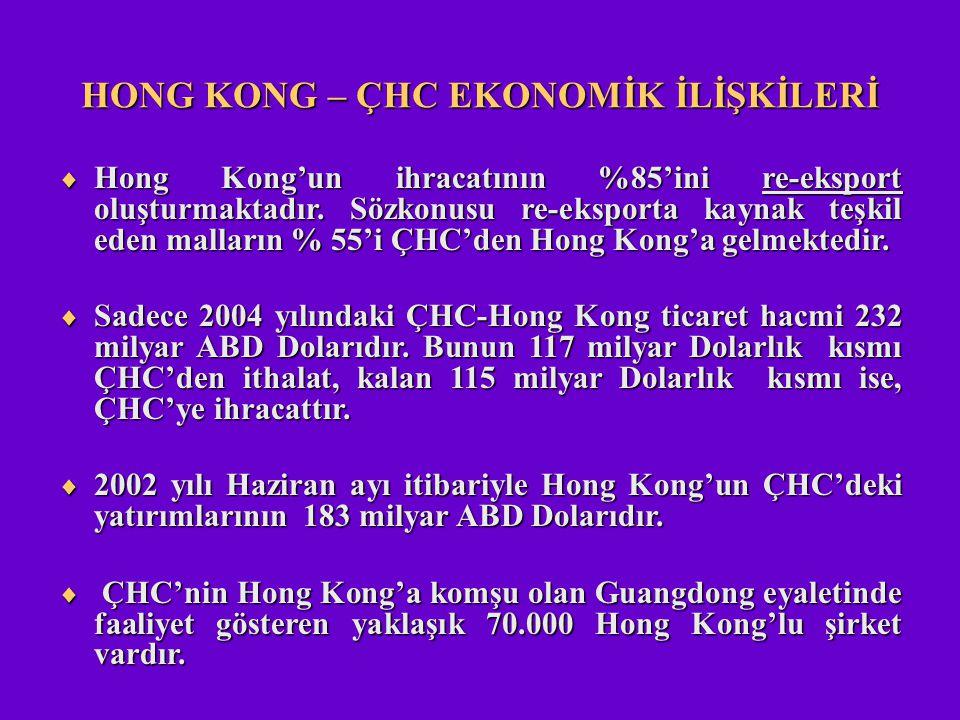  Hong Kong'un ihracatının %85'ini re-eksport oluşturmaktadır. Sözkonusu re-eksporta kaynak teşkil eden malların % 55'i ÇHC'den Hong Kong'a gelmektedi