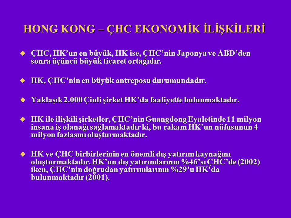  ÇHC, HK'un en büyük, HK ise, ÇHC'nin Japonya ve ABD'den sonra üçüncü büyük ticaret ortağıdır.  HK, ÇHC'nin en büyük antreposu durumundadır.  Yakla