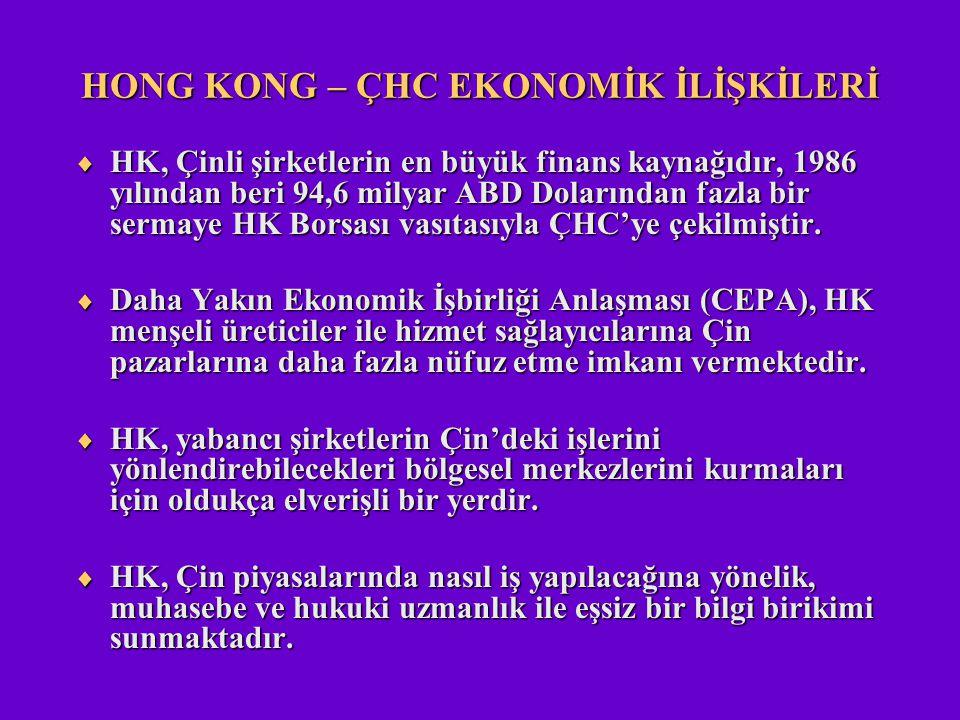 HONG KONG – ÇHC EKONOMİK İLİŞKİLERİ  HK, Çinli şirketlerin en büyük finans kaynağıdır, 1986 yılından beri 94,6 milyar ABD Dolarından fazla bir sermay