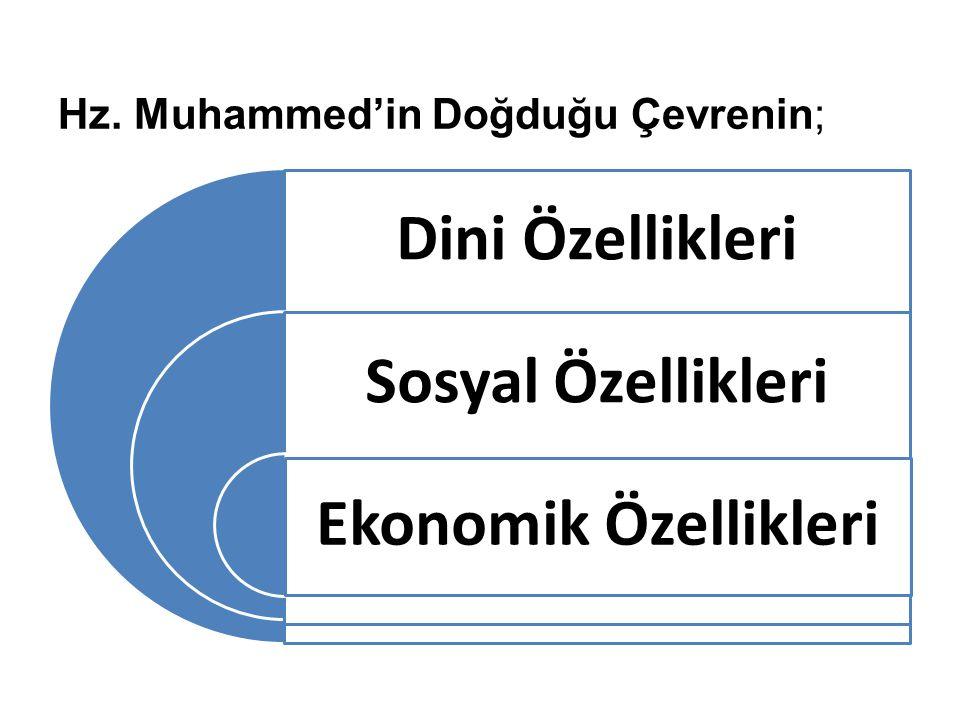 Hz. Muhammed'in Doğduğu Çevrenin; Dini Özellikleri Sosyal Özellikleri Ekonomik Özellikleri