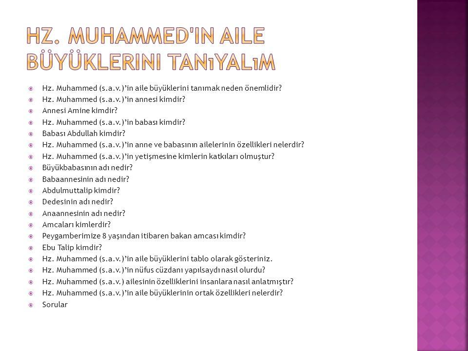  Hz.Muhammed (s.a.v.)'in aile büyüklerini tanımak neden önemlidir.