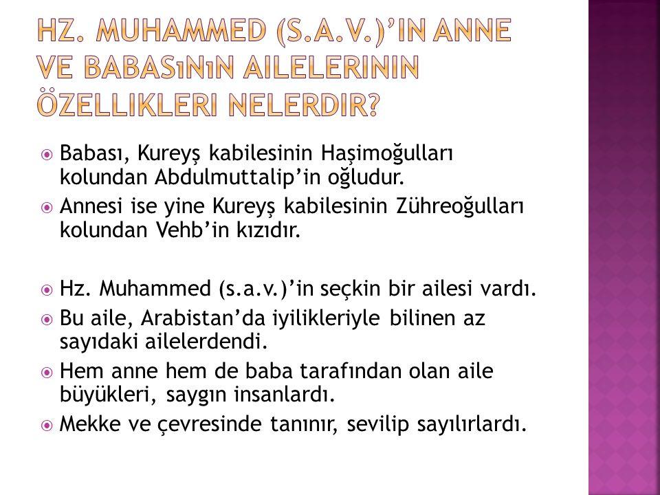  Babası, Kureyş kabilesinin Haşimoğulları kolundan Abdulmuttalip'in oğludur.