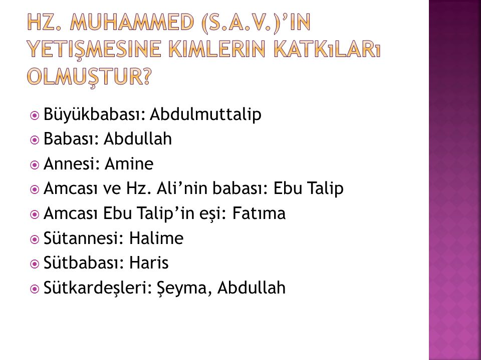  Büyükbabası: Abdulmuttalip  Babası: Abdullah  Annesi: Amine  Amcası ve Hz.