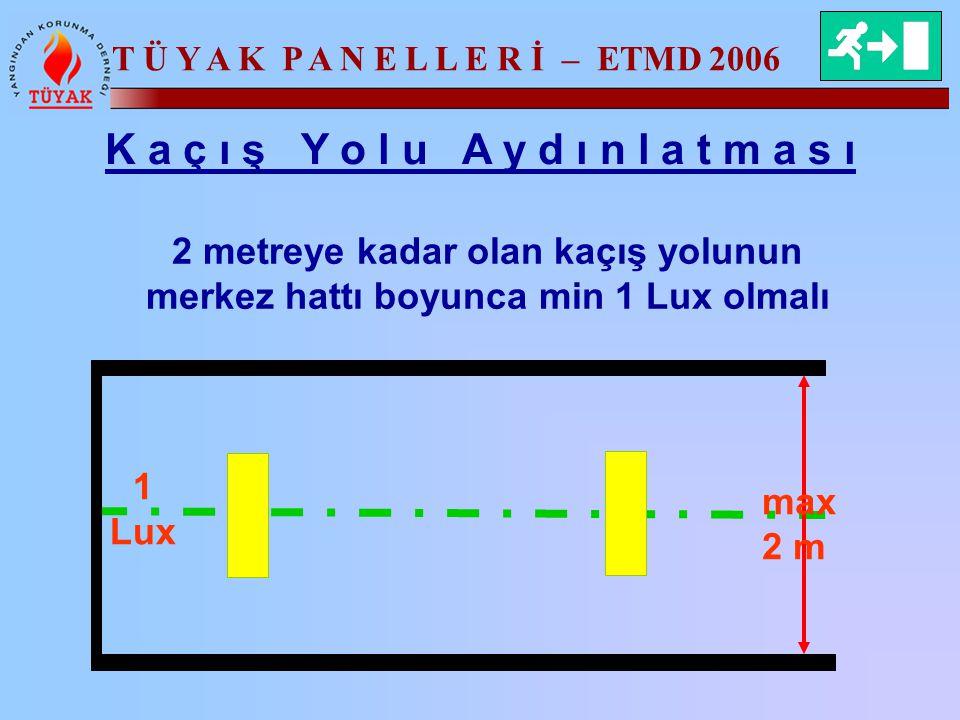T Ü Y A K P A N E L L E R İ – ETMD 2006 K a ç ı ş Y o l u A y d ı n l a t m a s ı 2 metreye kadar olan kaçış yolunun merkez hattı boyunca min 1 Lux ol