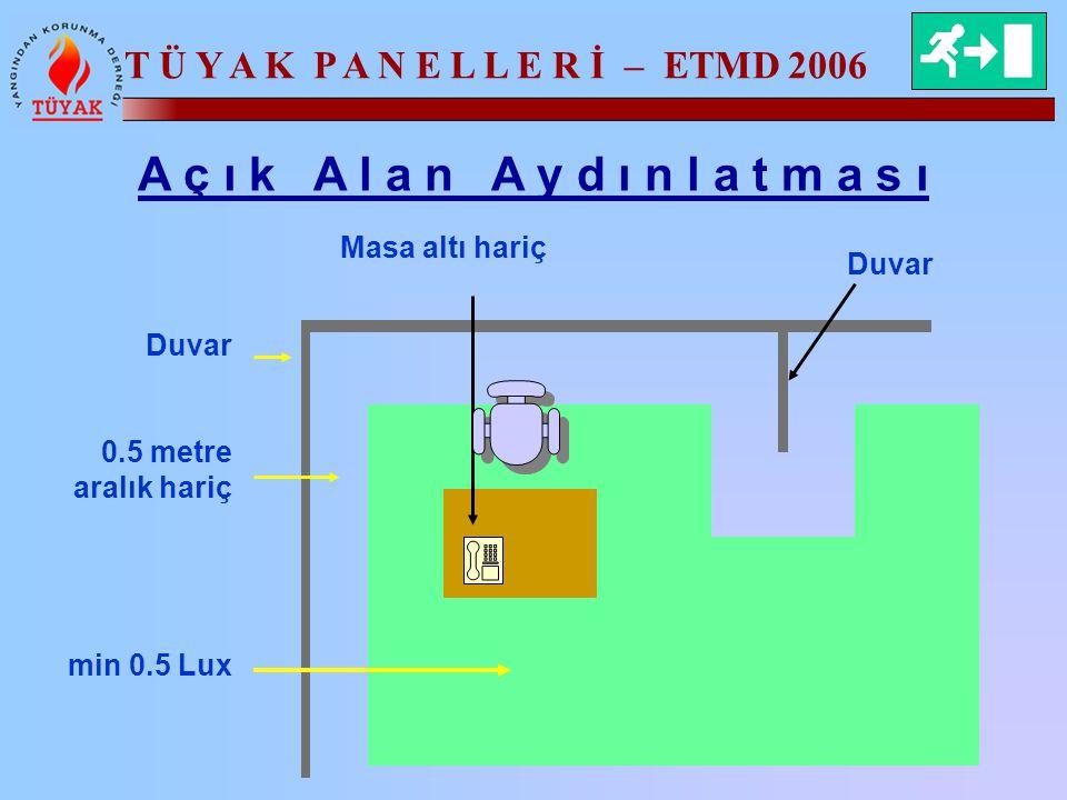 T Ü Y A K P A N E L L E R İ – ETMD 2006 A ç ı k A l a n A y d ı n l a t m a s ı Duvar 0.5 metre aralık hariç min 0.5 Lux Masa altı hariç Duvar