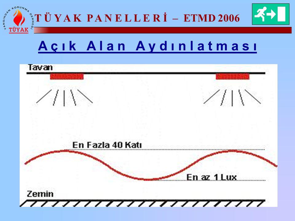 T Ü Y A K P A N E L L E R İ – ETMD 2006